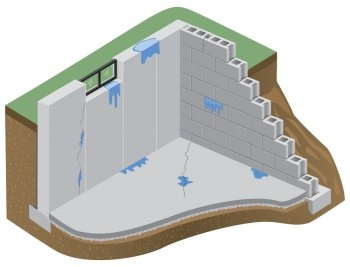 Waterproofing Companies MO, foundation, basement, waterproofing, repair, piering, crawl space, foundation repair